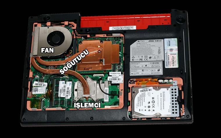 Laptop ısınma problemi nedenlerinden biriside soğutucu yetersizliği olabilir.