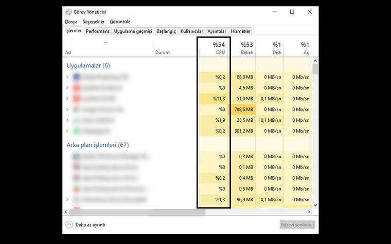 Bilgisayarda Kullanılan Programlar bilgisayar fan hızını etkiler. Yüksek performanslı programlar fanın hızlı çalışmasına neden olur